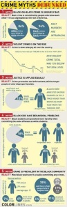 crime myths debunked